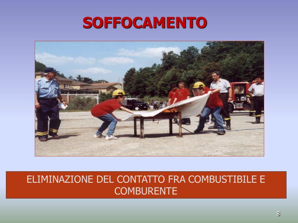 ELIMINAZIONE DEL CONTATTO FRA COMBUSTIBILE E COMBURENTE