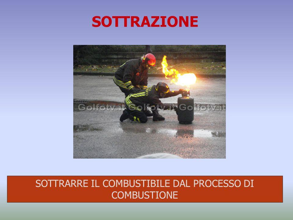 SOTTRARRE IL COMBUSTIBILE DAL PROCESSO DI COMBUSTIONE