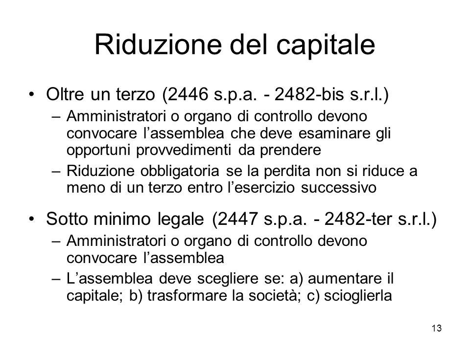 Riduzione del capitale