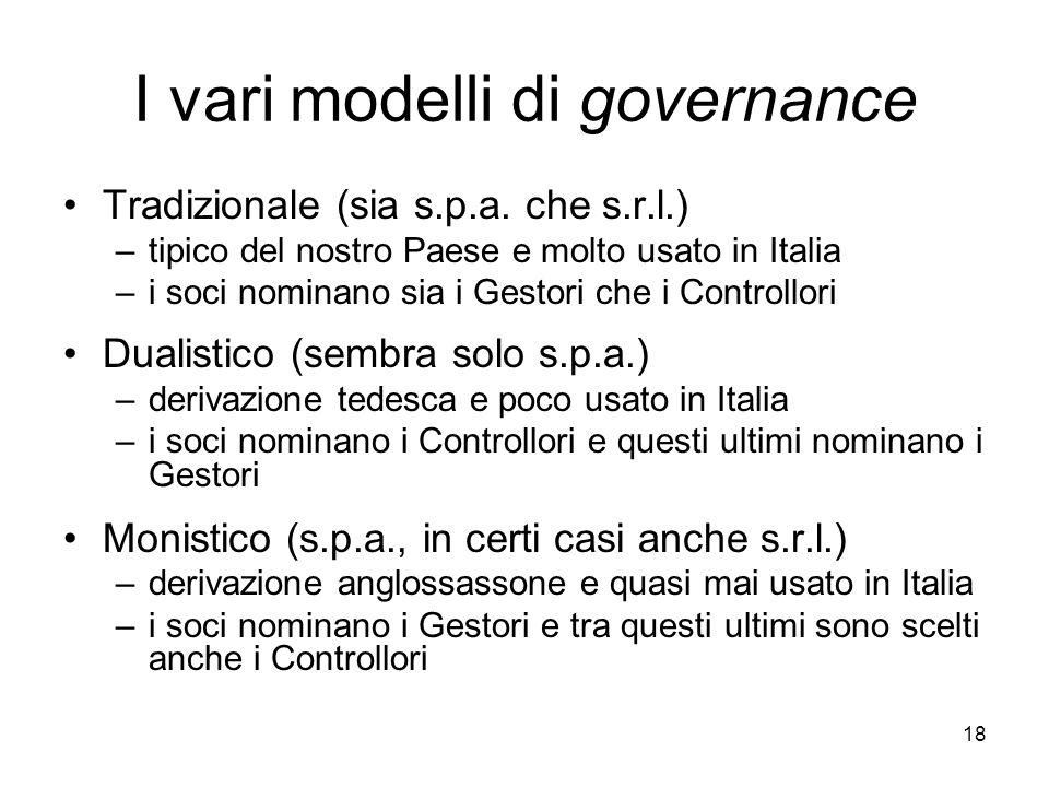 I vari modelli di governance