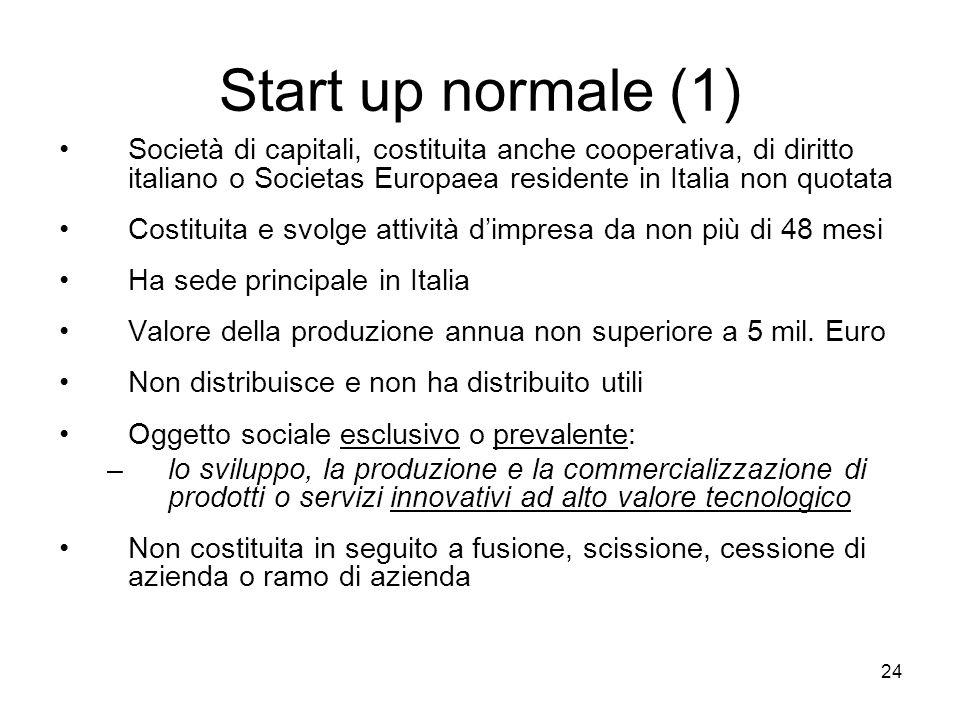 Start up normale (1) Società di capitali, costituita anche cooperativa, di diritto italiano o Societas Europaea residente in Italia non quotata.