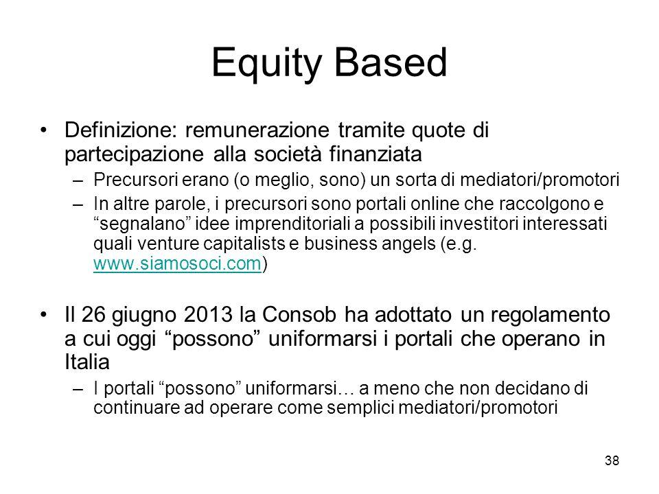 Equity Based Definizione: remunerazione tramite quote di partecipazione alla società finanziata.