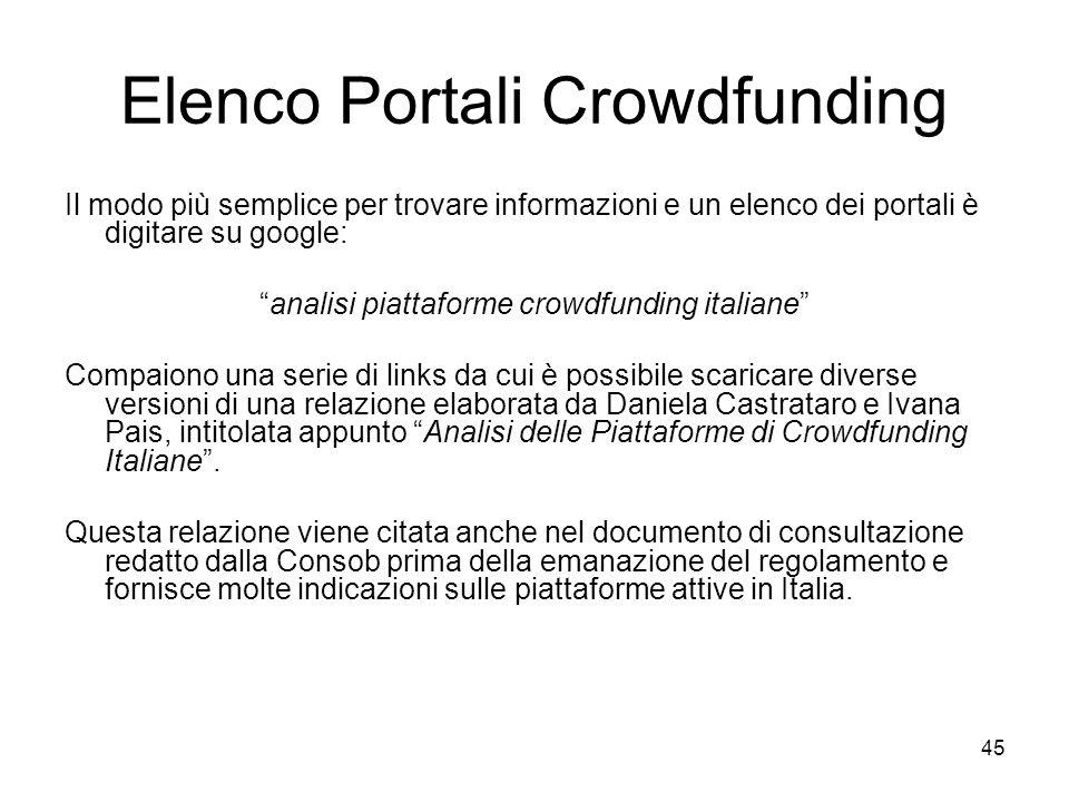 Elenco Portali Crowdfunding