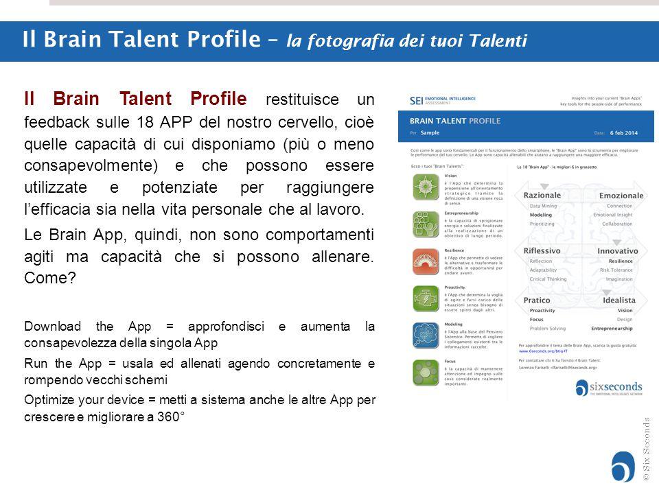 Il Brain Talent Profile – la fotografia dei tuoi Talenti