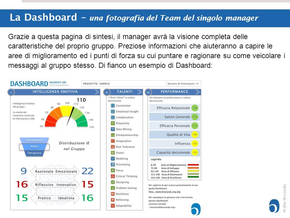 La Dashboard – una fotografia del Team del singolo manager