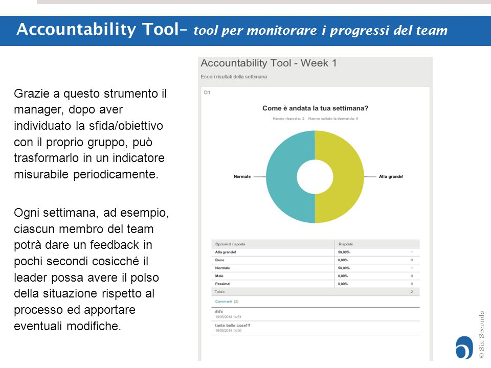Accountability Tool– tool per monitorare i progressi del team