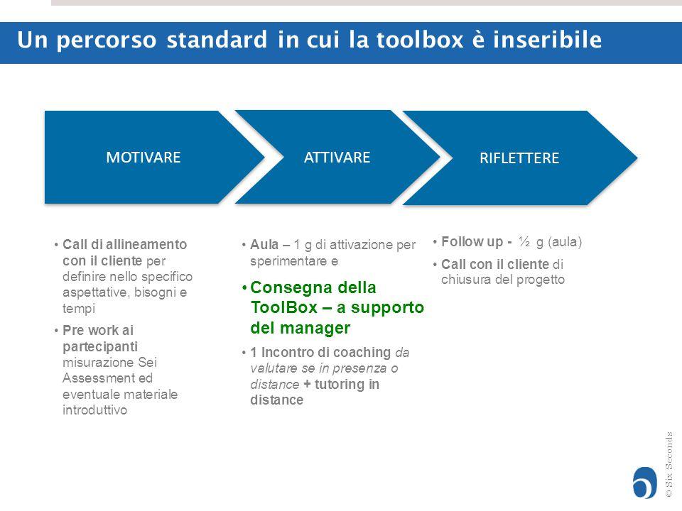 Un percorso standard in cui la toolbox è inseribile