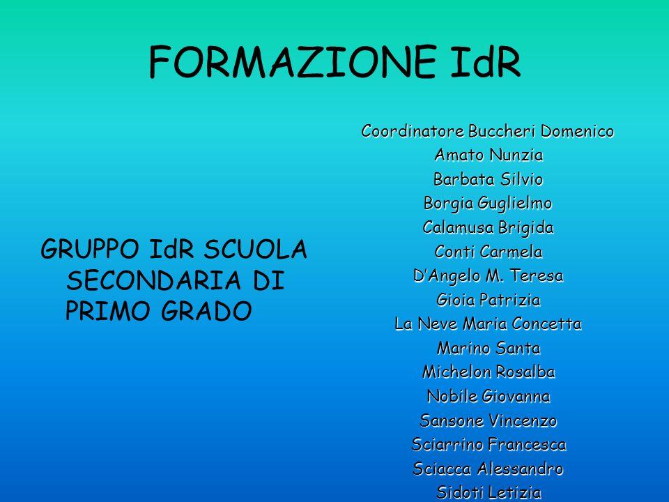 Coordinatore Buccheri Domenico