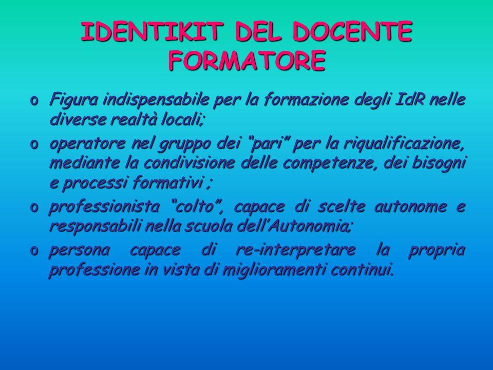 IDENTIKIT DEL DOCENTE FORMATORE