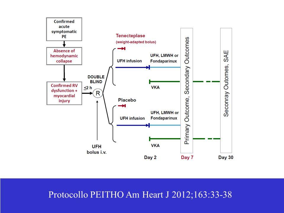 Protocollo PEITHO Am Heart J 2012;163:33-38