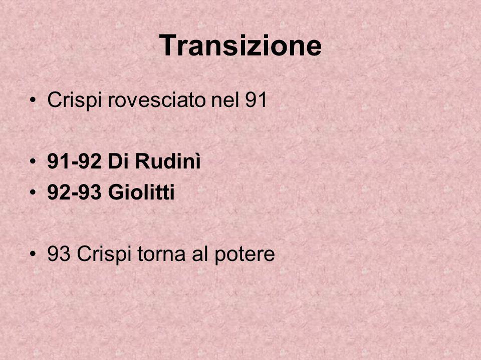 Transizione Crispi rovesciato nel 91 91-92 Di Rudinì 92-93 Giolitti