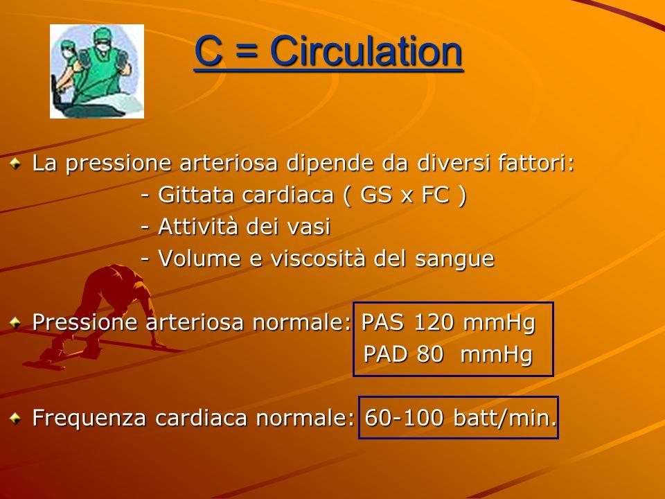 C = Circulation La pressione arteriosa dipende da diversi fattori: