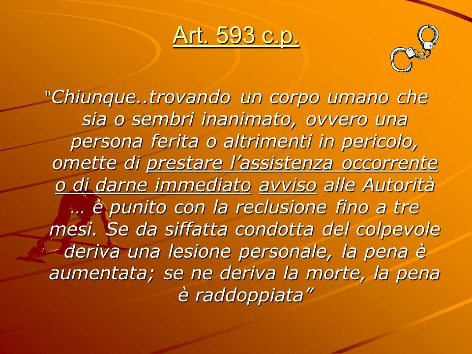 Art. 593 c.p.