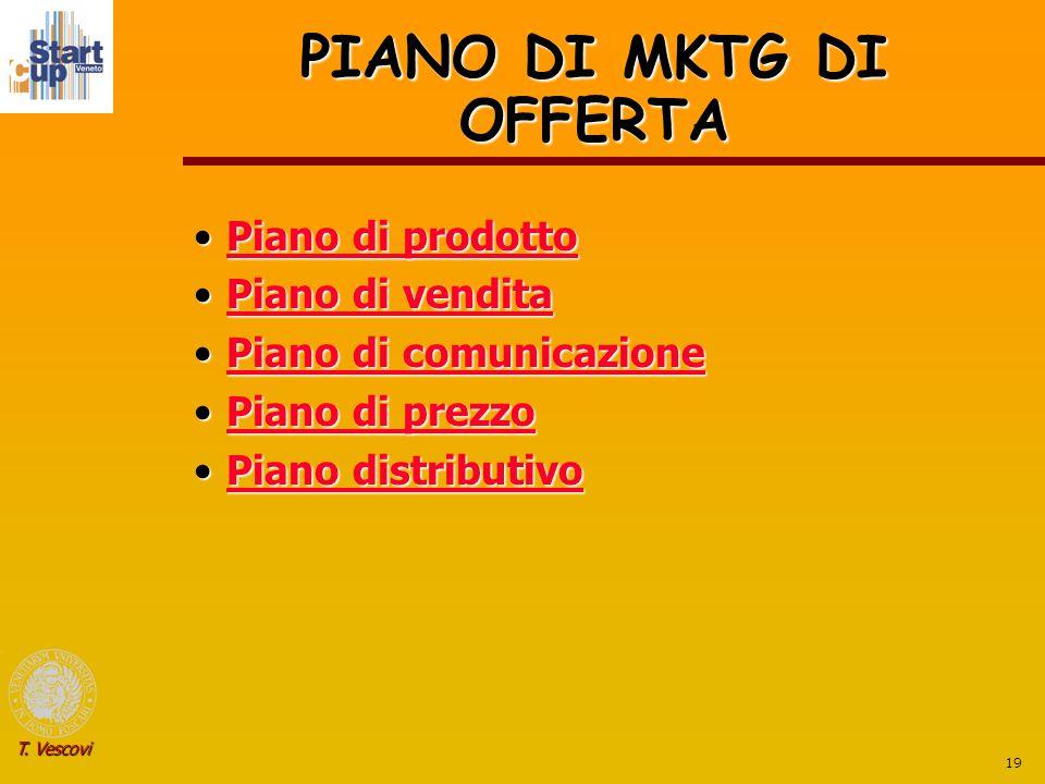 PIANO DI MKTG DI OFFERTA