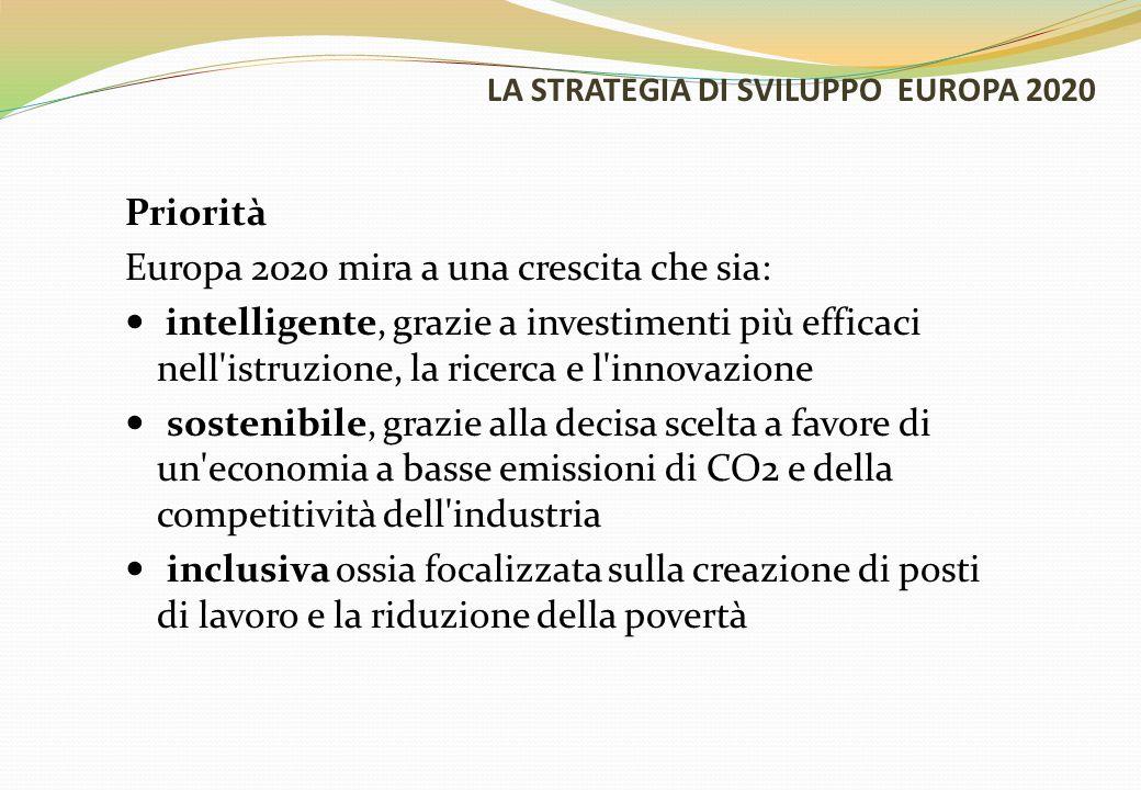 LA STRATEGIA DI SVILUPPO EUROPA 2020