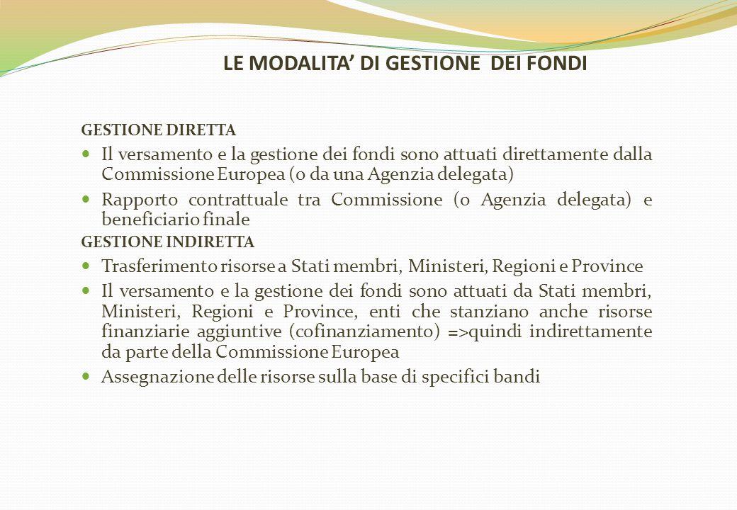 LE MODALITA' DI GESTIONE DEI FONDI