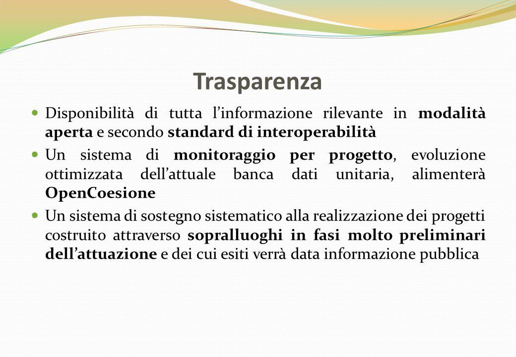 Trasparenza Disponibilità di tutta l'informazione rilevante in modalità aperta e secondo standard di interoperabilità.