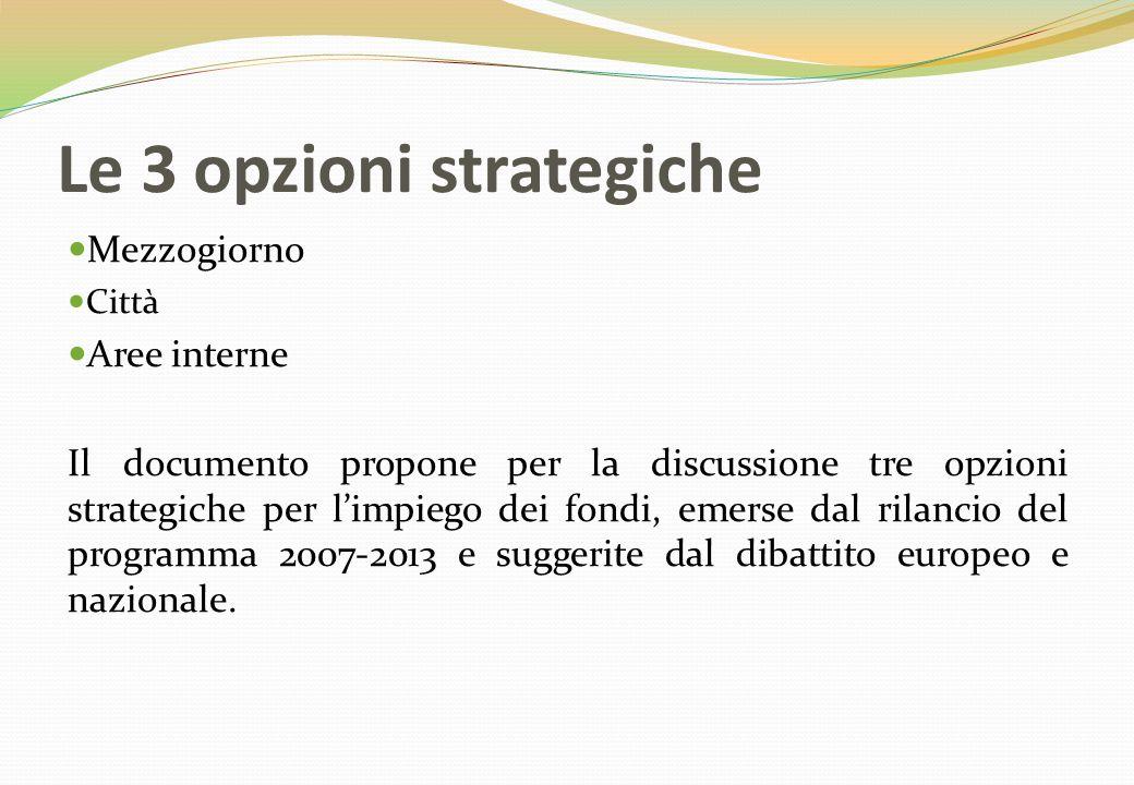 Le 3 opzioni strategiche