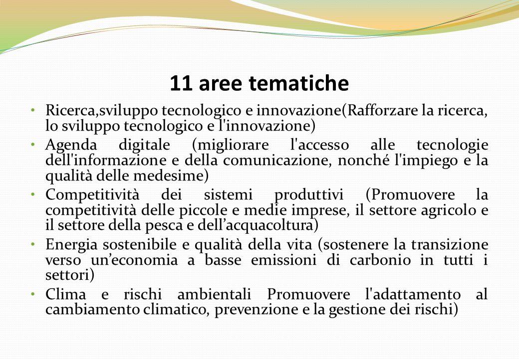 11 aree tematiche Ricerca,sviluppo tecnologico e innovazione(Rafforzare la ricerca, lo sviluppo tecnologico e l innovazione)