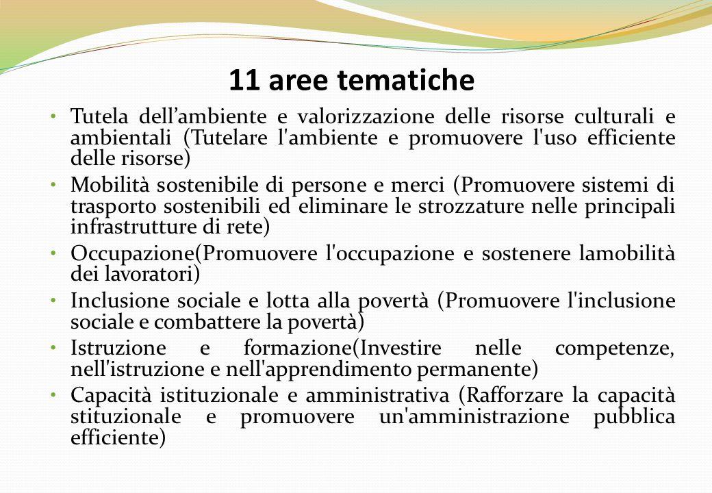 11 aree tematiche