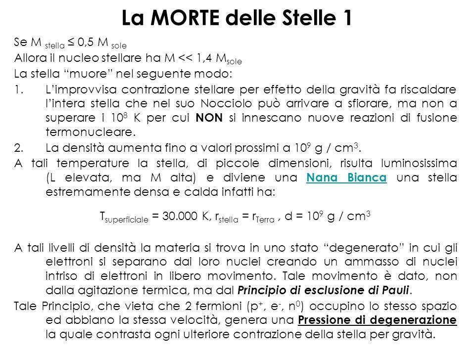 Tsuperficiale = 30.000 K, rstella = rTerra , d = 109 g / cm3