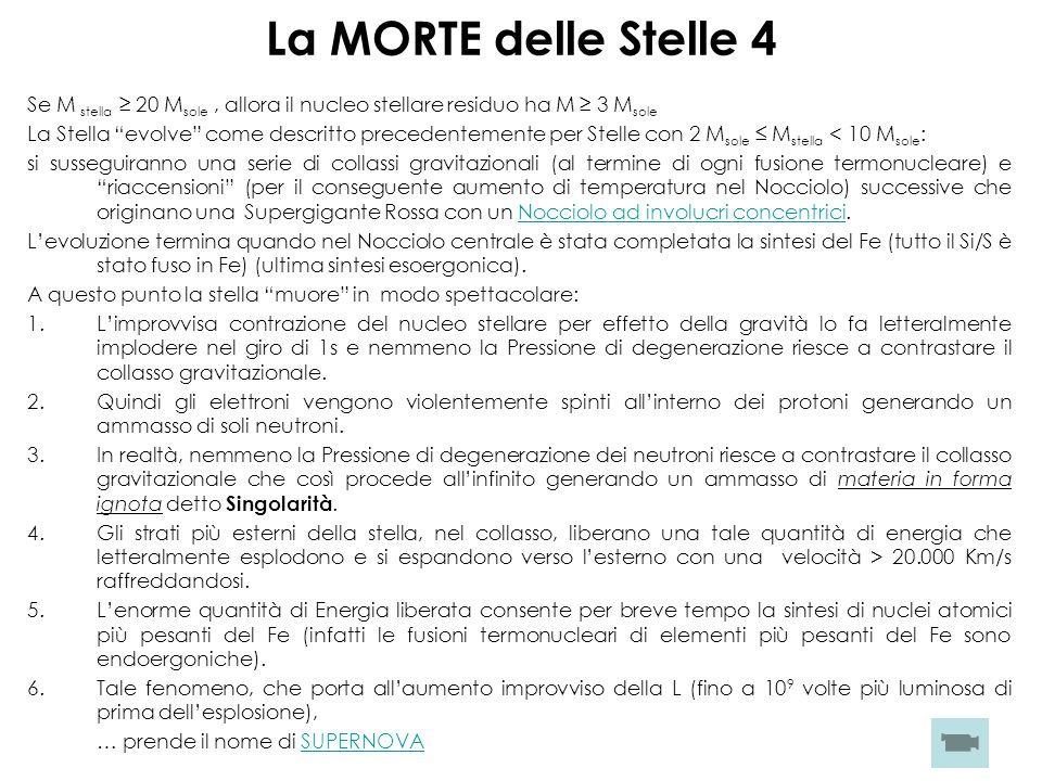 La MORTE delle Stelle 4 Se M stella ≥ 20 Msole , allora il nucleo stellare residuo ha M ≥ 3 Msole.