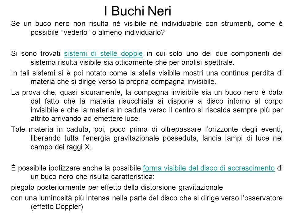 I Buchi Neri Se un buco nero non risulta né visibile né individuabile con strumenti, come è possibile vederlo o almeno individuarlo