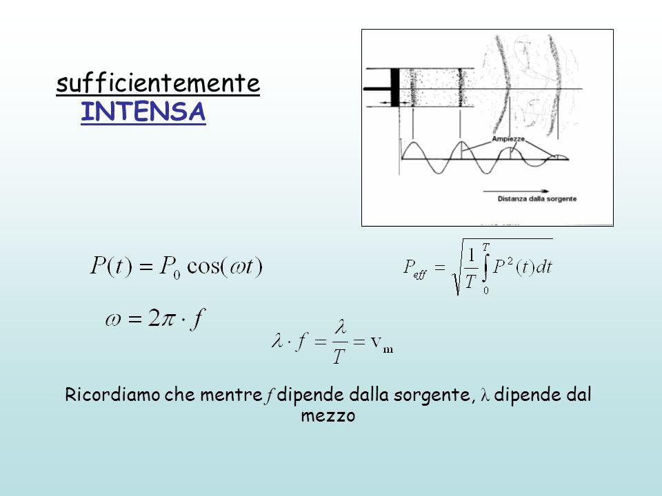 Ricordiamo che mentre f dipende dalla sorgente, λ dipende dal mezzo