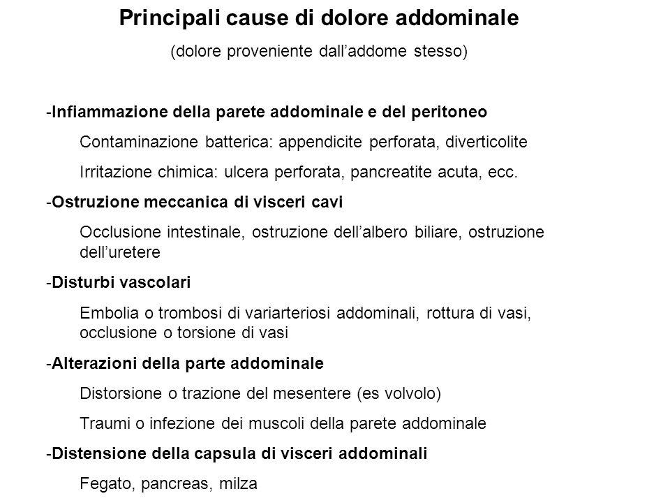 Principali cause di dolore addominale
