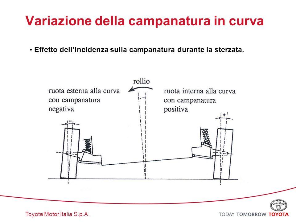 Variazione della campanatura in curva