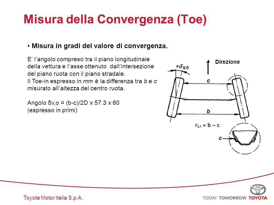 Misura della Convergenza (Toe)
