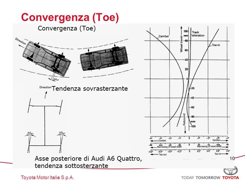 Convergenza (Toe) Campanatura e convergenza hanno influenza diretta sulla tenuta laterale e sull'usura dei pneumatici.