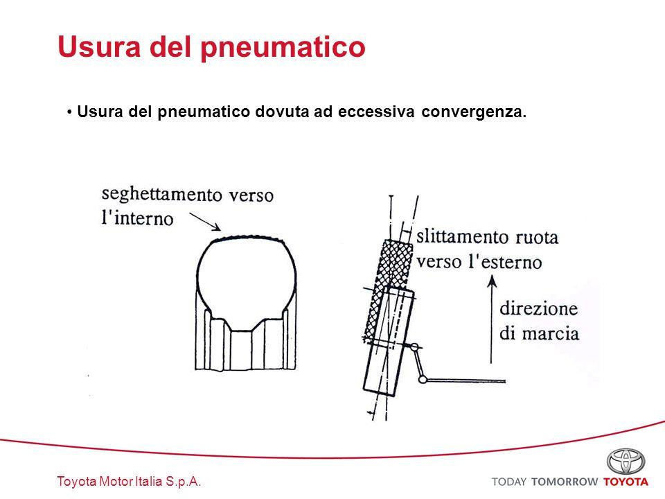 Usura del pneumatico Usura del pneumatico dovuta ad eccessiva convergenza.