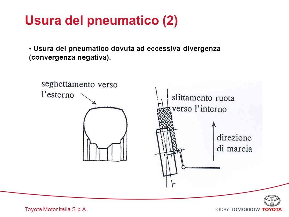Usura del pneumatico (2)