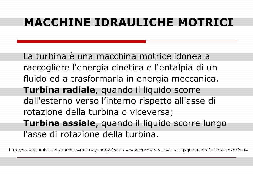 MACCHINE IDRAULICHE MOTRICI
