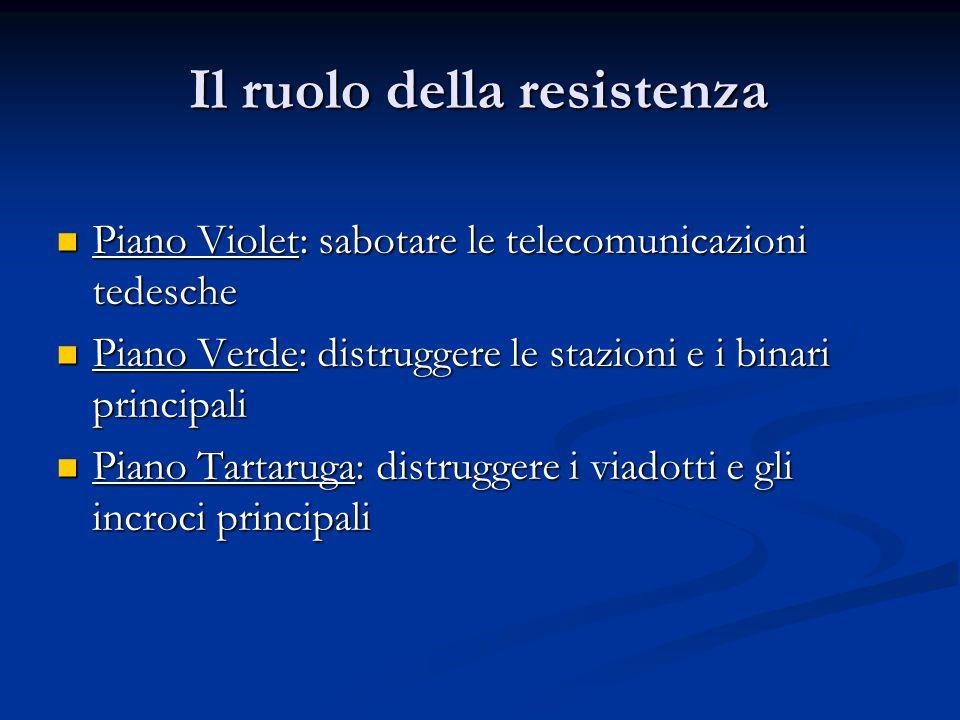 Il ruolo della resistenza