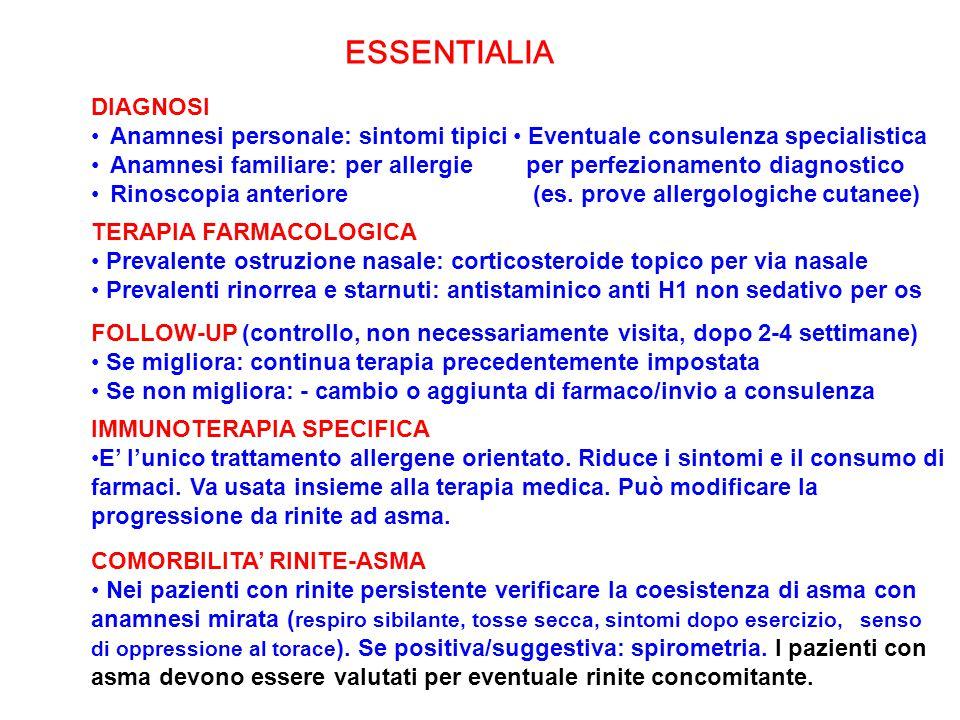 ESSENTIALIA DIAGNOSI Anamnesi personale: sintomi tipici