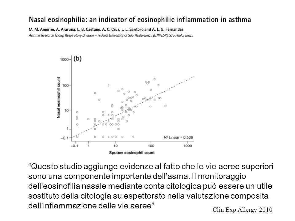 Questo studio aggiunge evidenze al fatto che le vie aeree superiori sono una componente importante dell'asma. Il monitoraggio dell'eosinofilia nasale mediante conta citologica può essere un utile sostituto della citologia su espettorato nella valutazione composita dell'infiammazione delle vie aeree