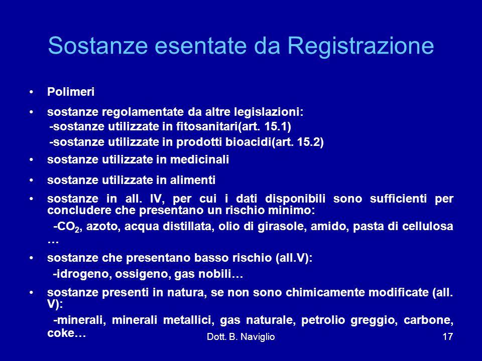 Sostanze esentate da Registrazione