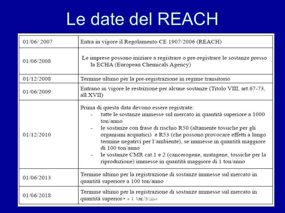 Le date del REACH Dott. B. Naviglio 20