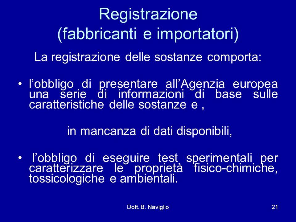Registrazione (fabbricanti e importatori)