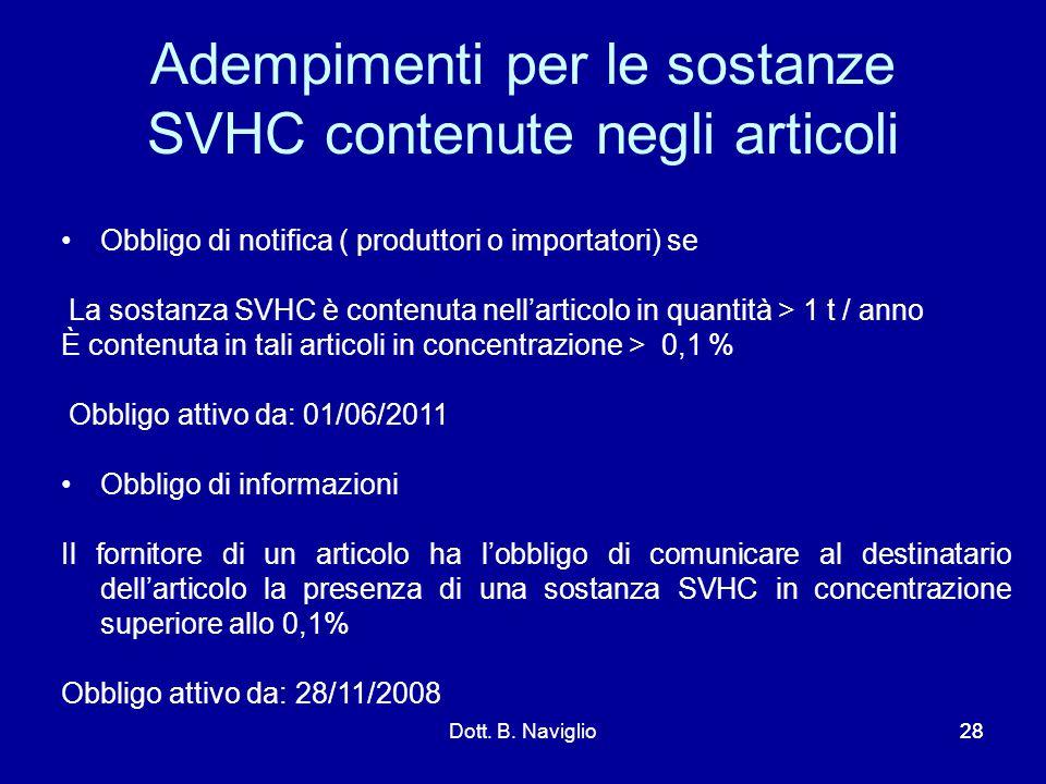 Adempimenti per le sostanze SVHC contenute negli articoli