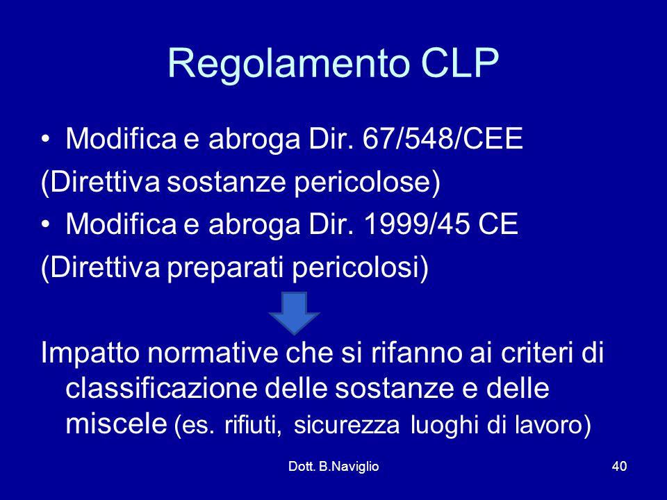 Regolamento CLP Modifica e abroga Dir. 67/548/CEE