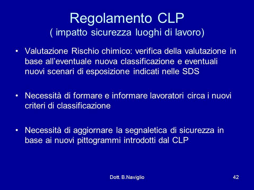 Regolamento CLP ( impatto sicurezza luoghi di lavoro)