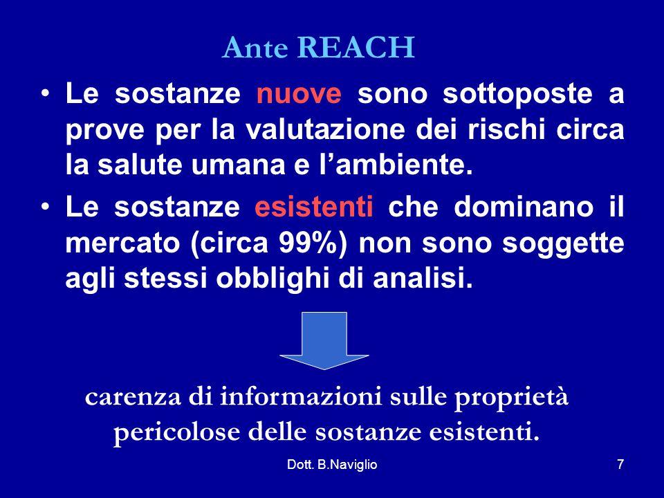 Ante REACH Le sostanze nuove sono sottoposte a prove per la valutazione dei rischi circa la salute umana e l'ambiente.