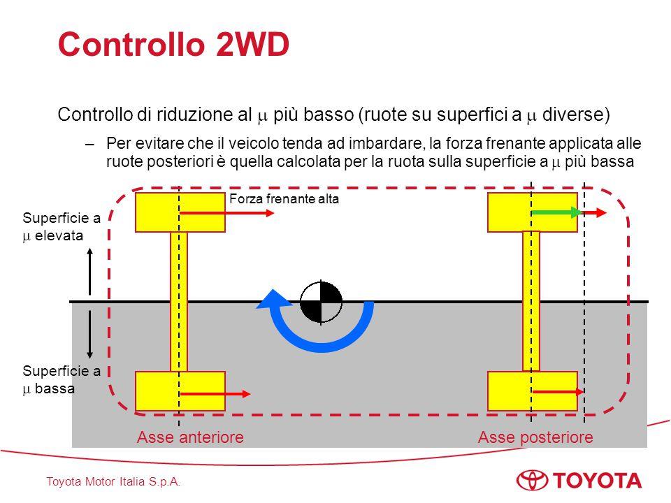 Controllo 2WD Controllo di riduzione al  più basso (ruote su superfici a  diverse)