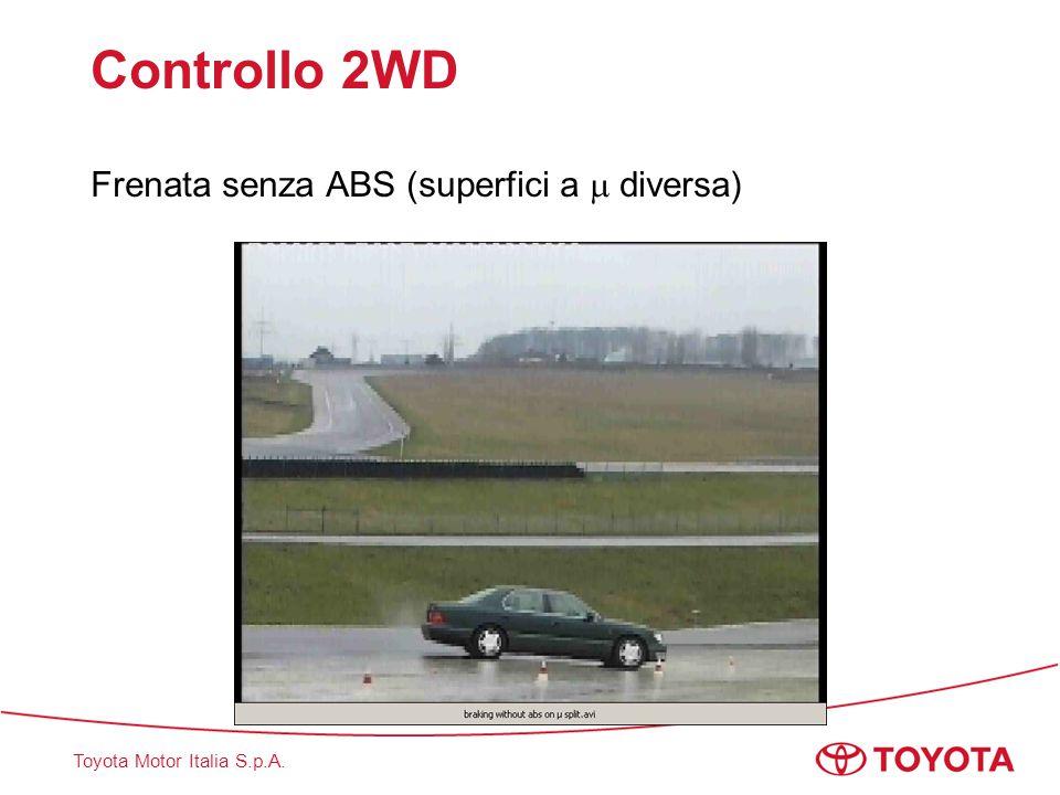 Controllo 2WD Frenata senza ABS (superfici a  diversa)