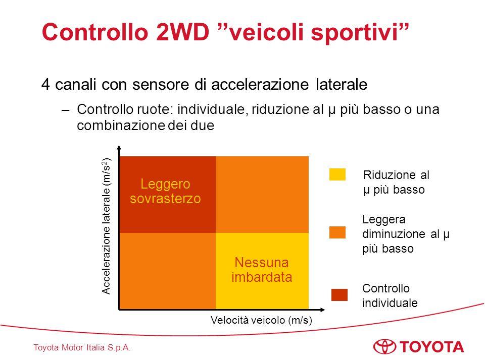 Controllo 2WD veicoli sportivi