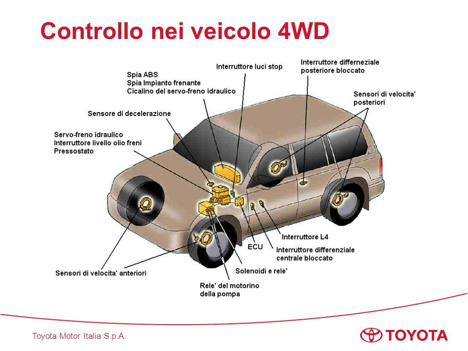 Controllo nei veicolo 4WD