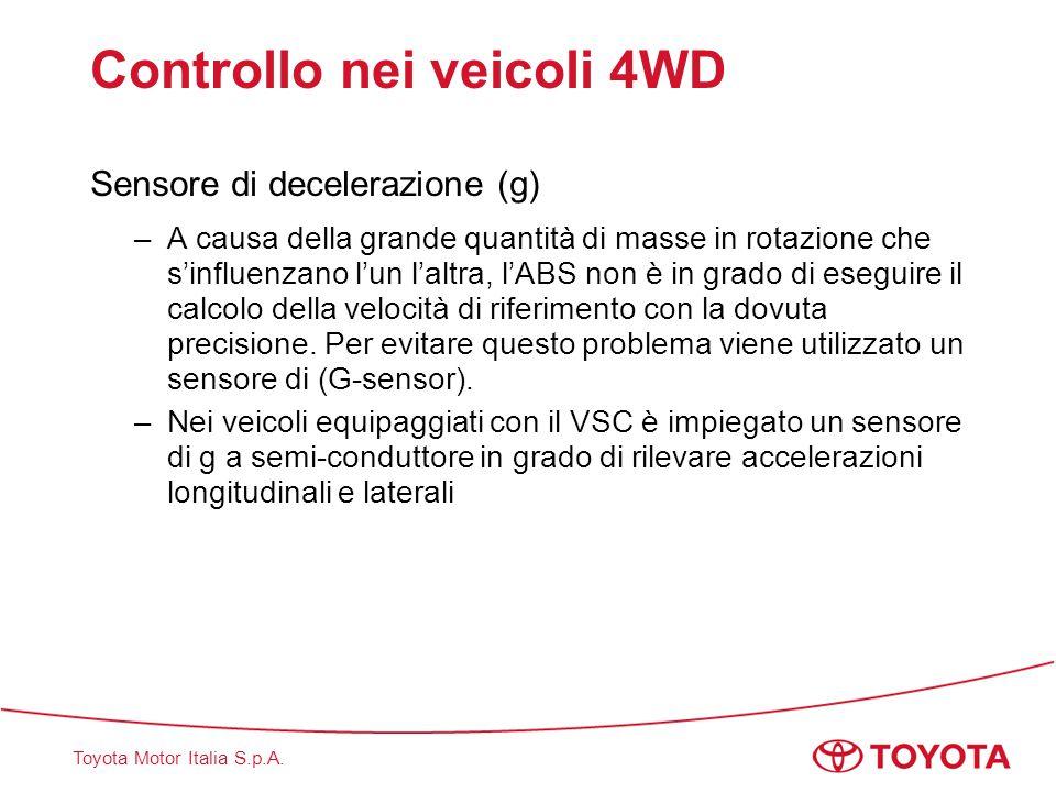 Controllo nei veicoli 4WD